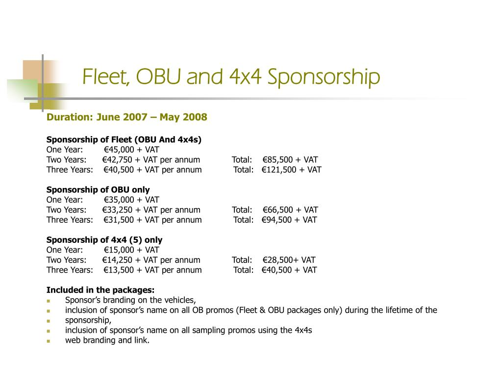 Fleet, OBU and 4x4 Sponsorship