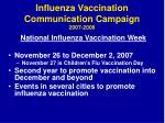 influenza vaccination communication campaign 2007 20087