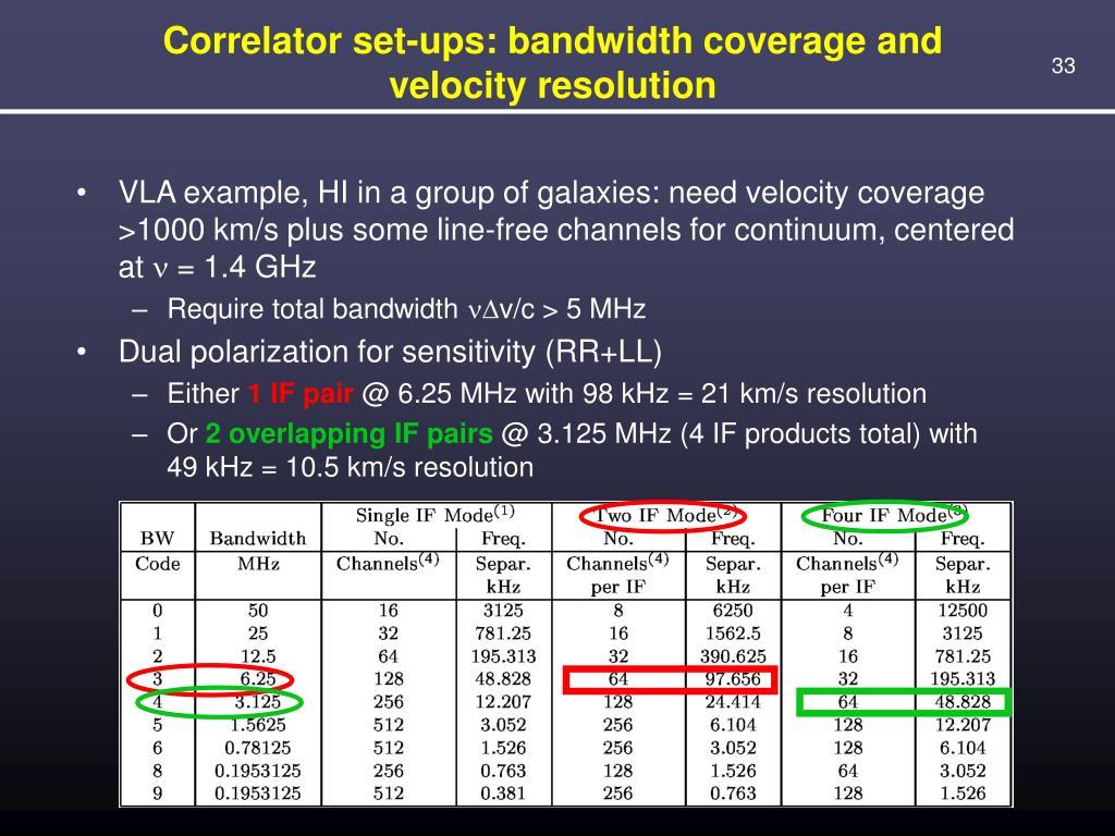 Correlator set-ups: bandwidth coverage and velocity resolution