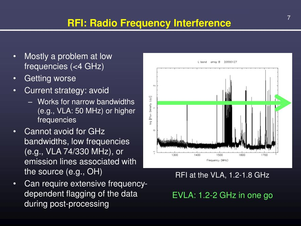 RFI at the VLA, 1.2-1.8 GHz