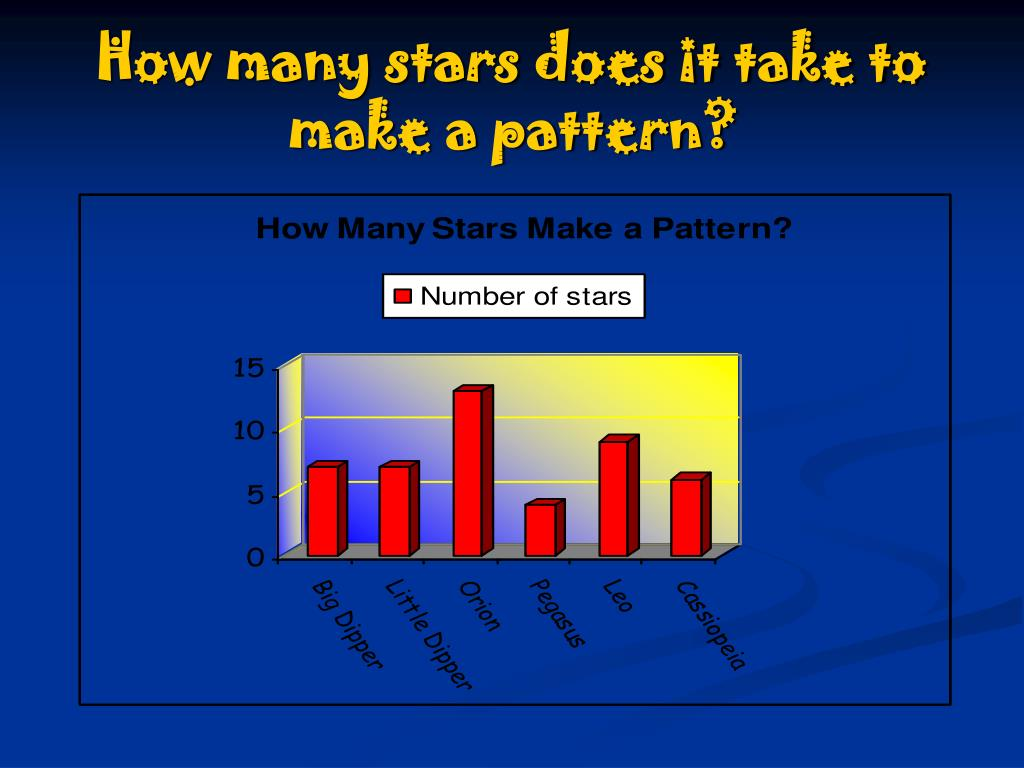 How many stars does it take to make a pattern?