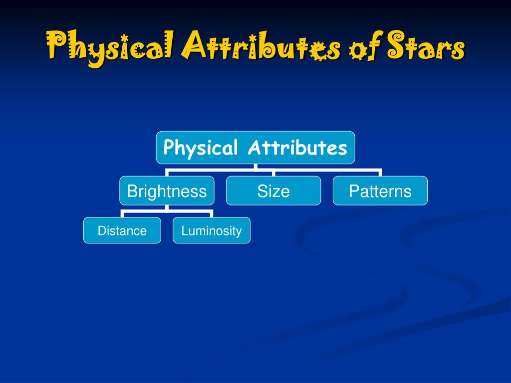 Physical Attributes of Stars