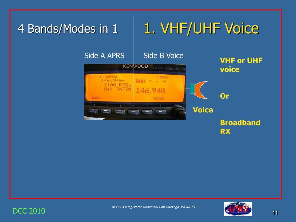 1. VHF/UHF Voice