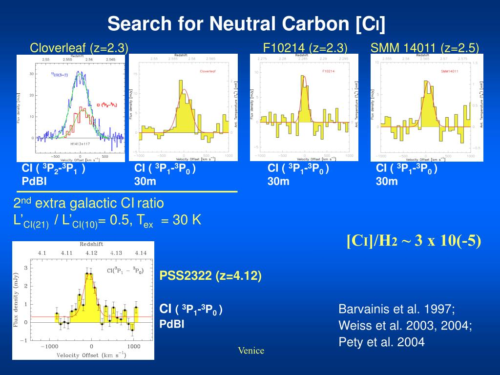 Search for Neutral Carbon [C