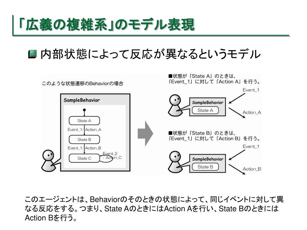 「広義の複雑系」のモデル表現