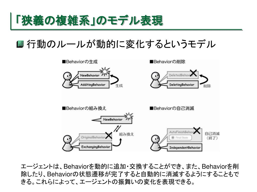 「狭義の複雑系」のモデル表現
