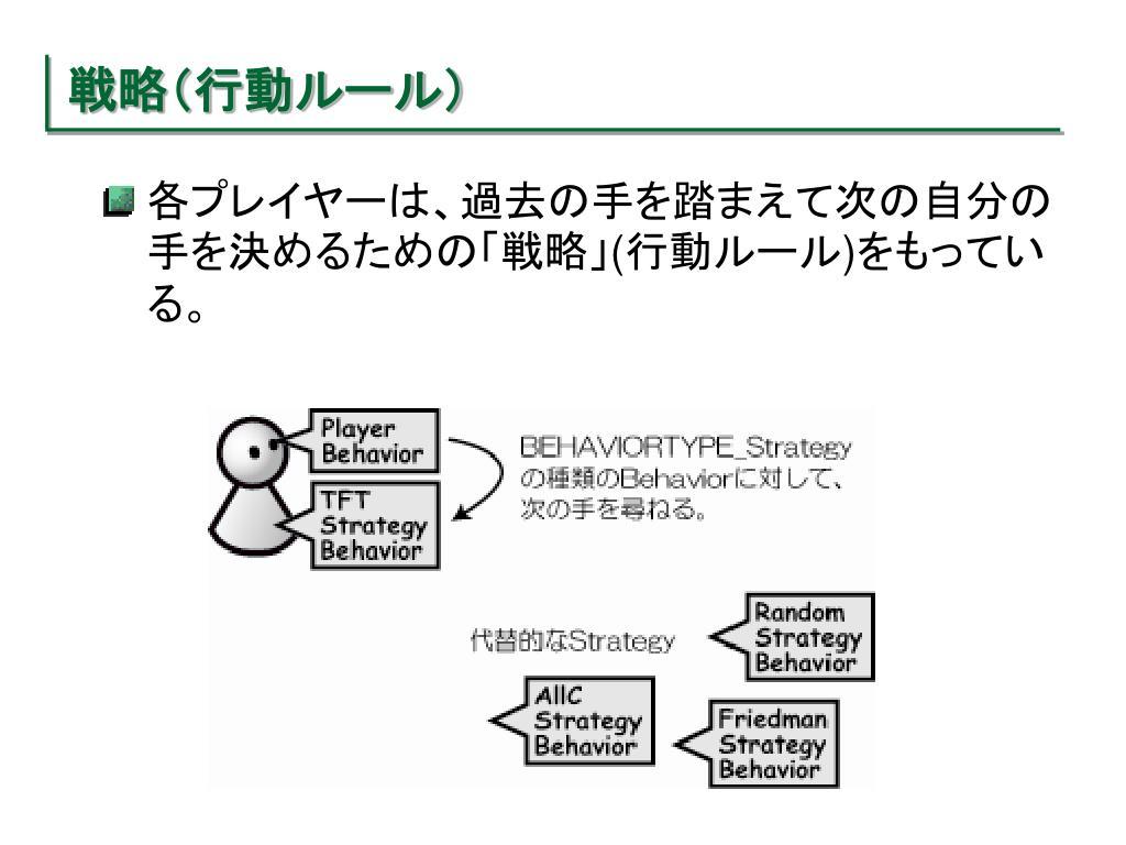 戦略(行動ルール)
