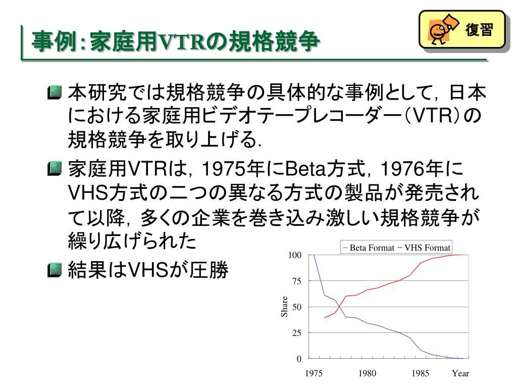 本研究では規格競争の具体的な事例として,日本における家庭用ビデオテープレコーダー(