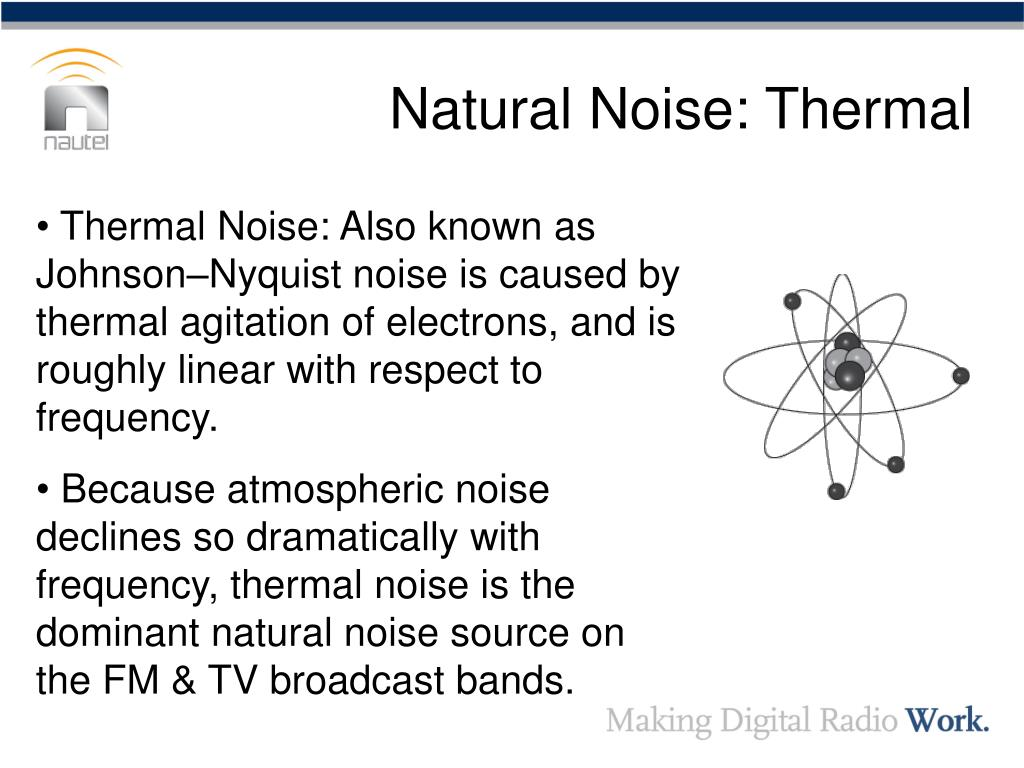 Natural Noise: Thermal