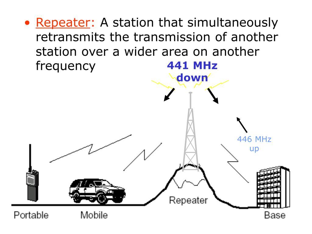 441 MHz