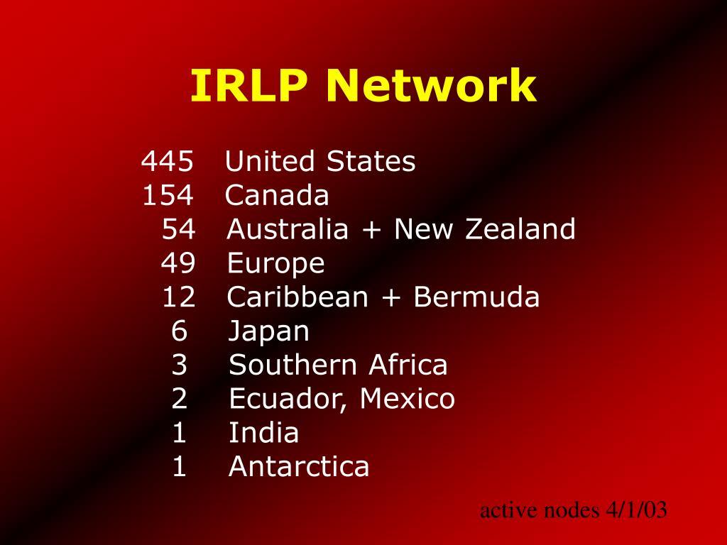 IRLP Network