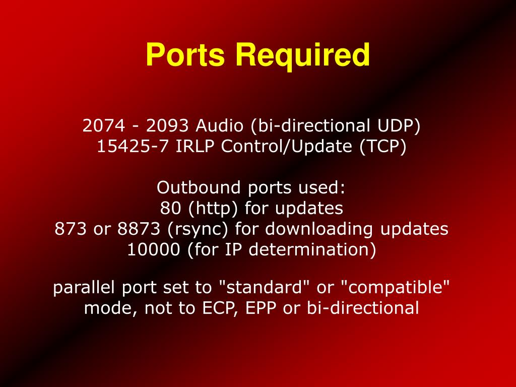 Ports Required