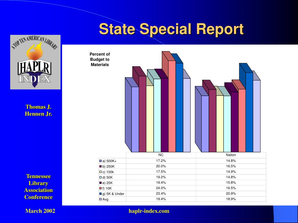 State Special Report