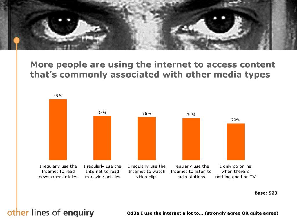 More people are using the internet to access content that's commonly associated with other media types