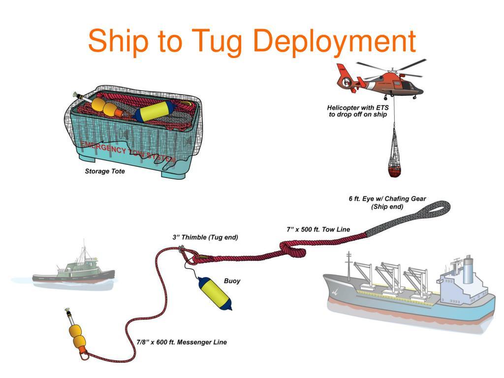 Ship to Tug Deployment