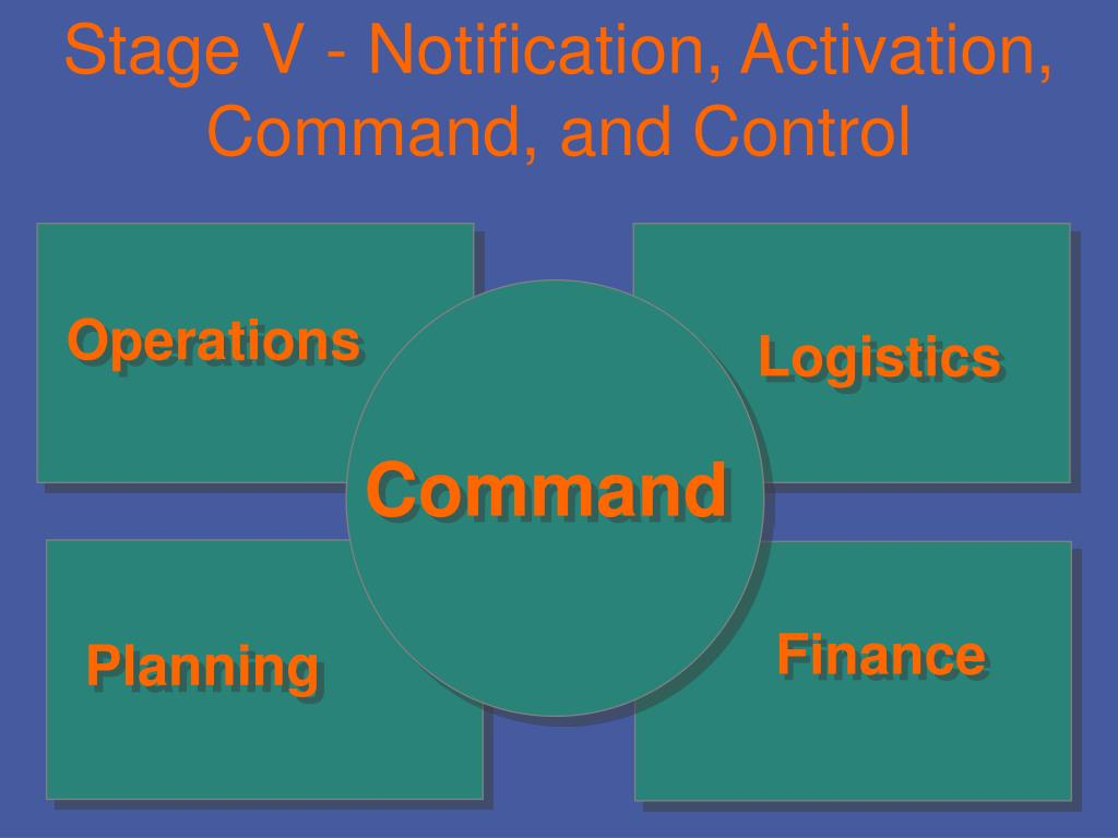 Stage V - Notification, Activation, Command, and Control