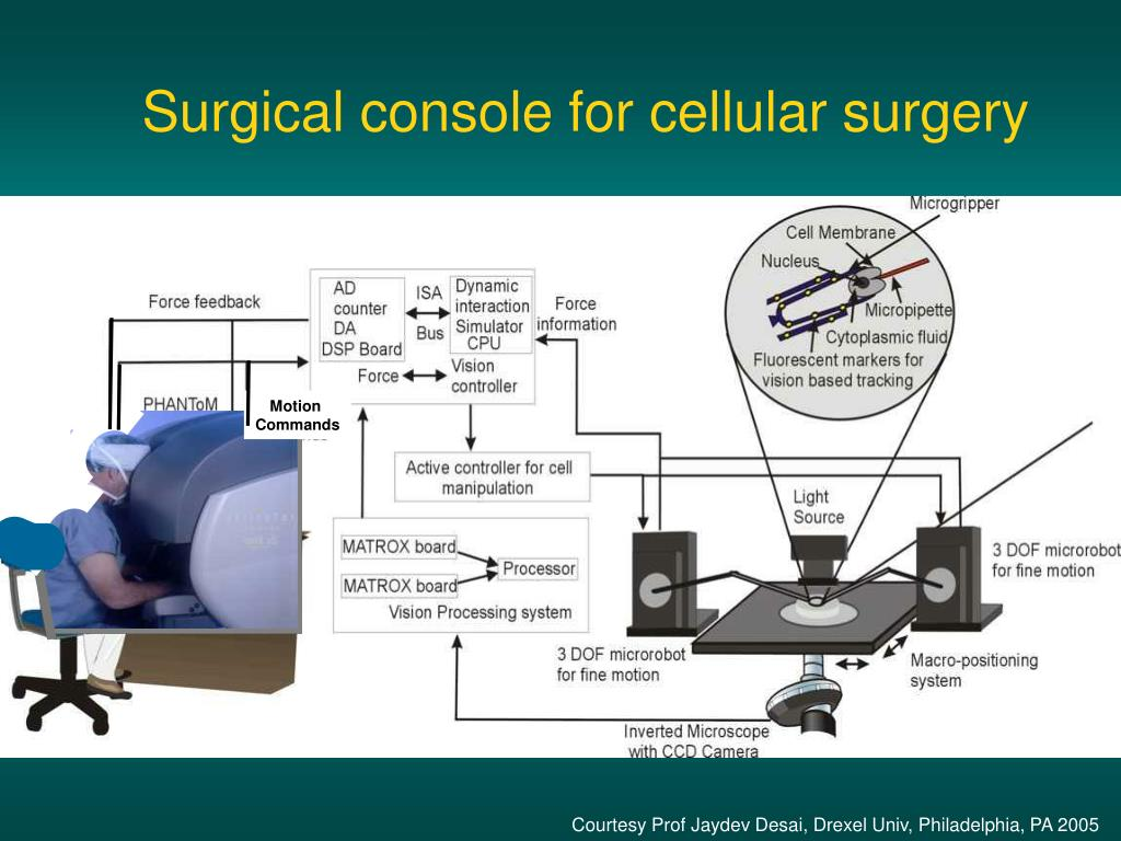 Surgical console for cellular surgery