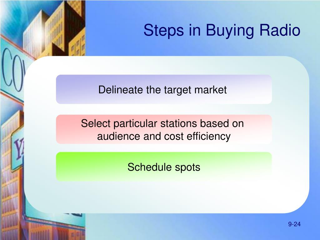 Steps in Buying Radio
