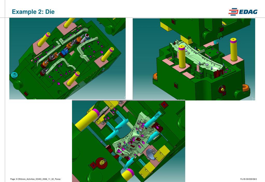 Example 2: Die