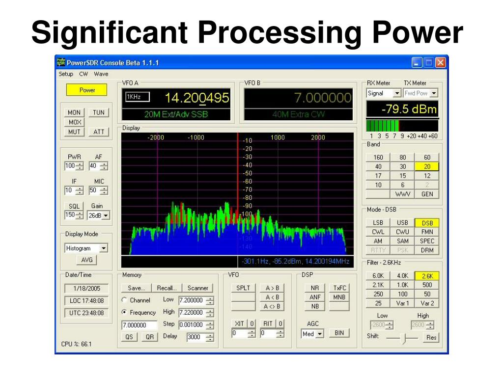 Significant Processing Power