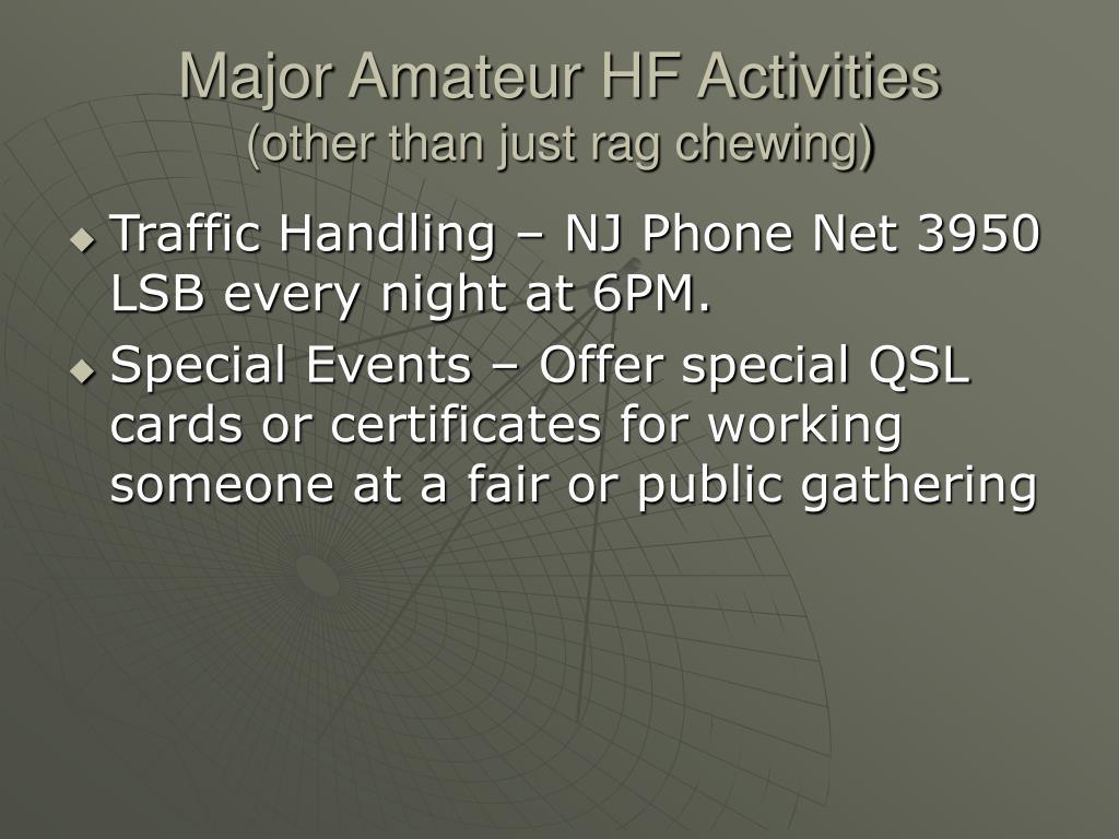 Major Amateur HF Activities