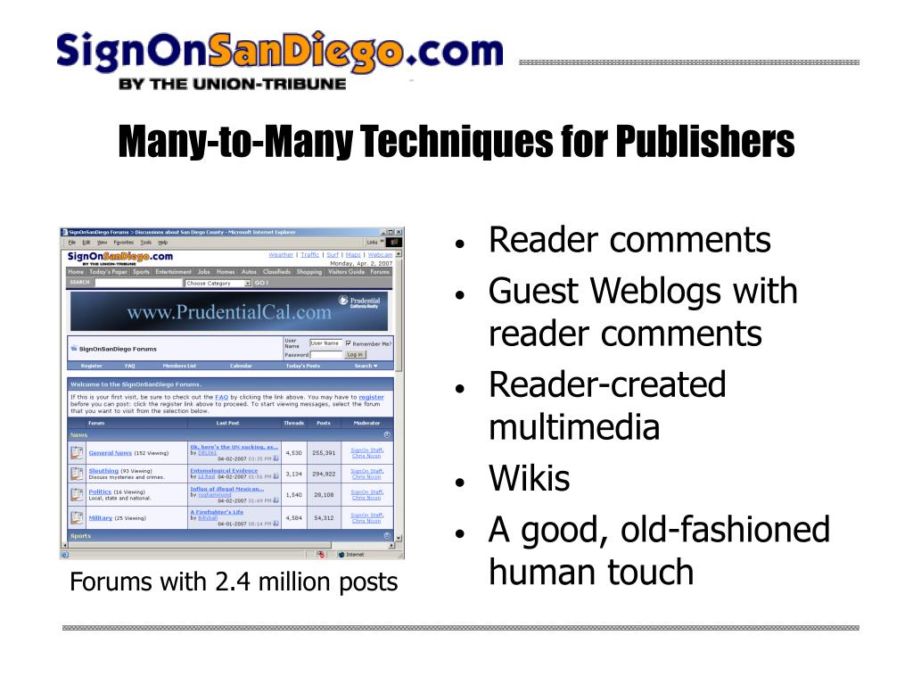Many-to-Many Techniques for Publishers