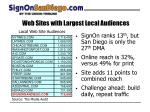 web sites with largest local audiences