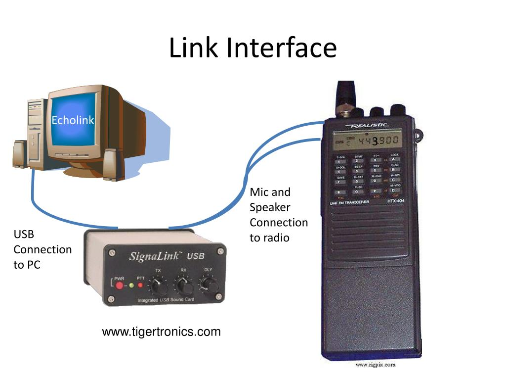 Link Interface