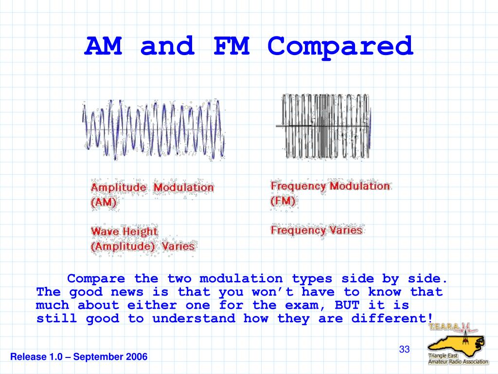 AM and FM Compared