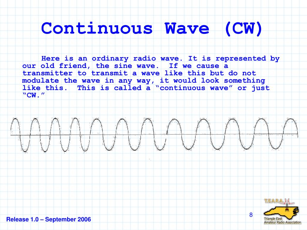 Continuous Wave (CW)
