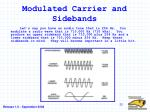 modulated carrier and sidebands