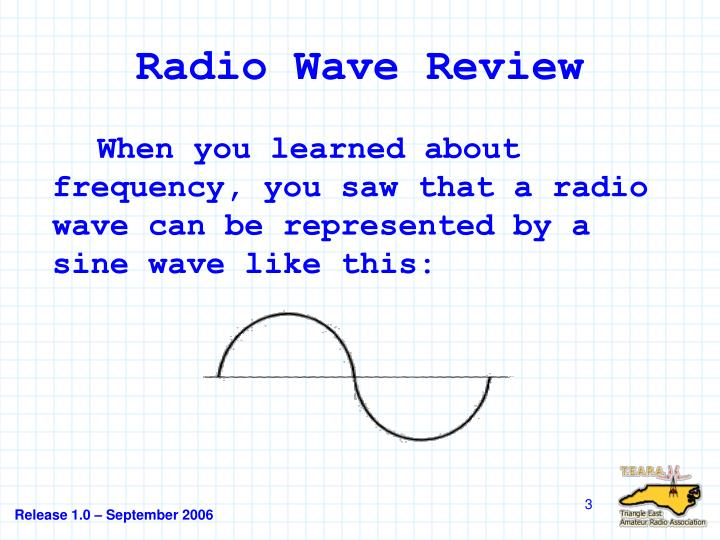 Radio wave review