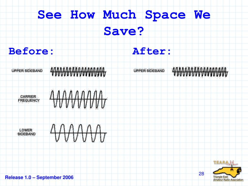 See How Much Space We Save?