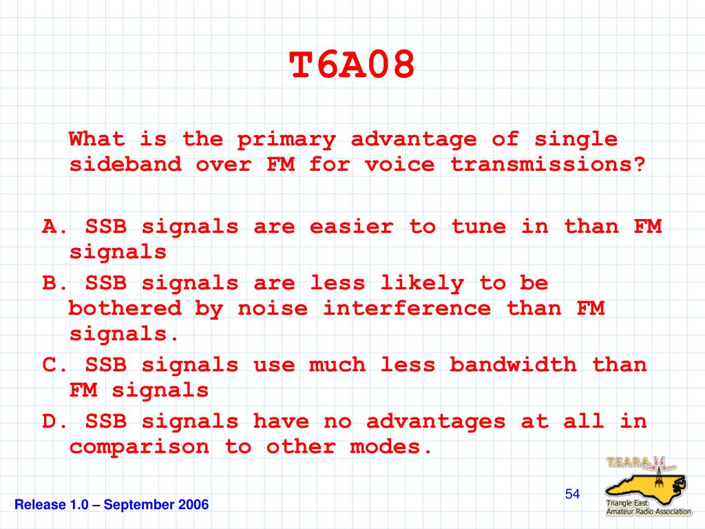 T6A08