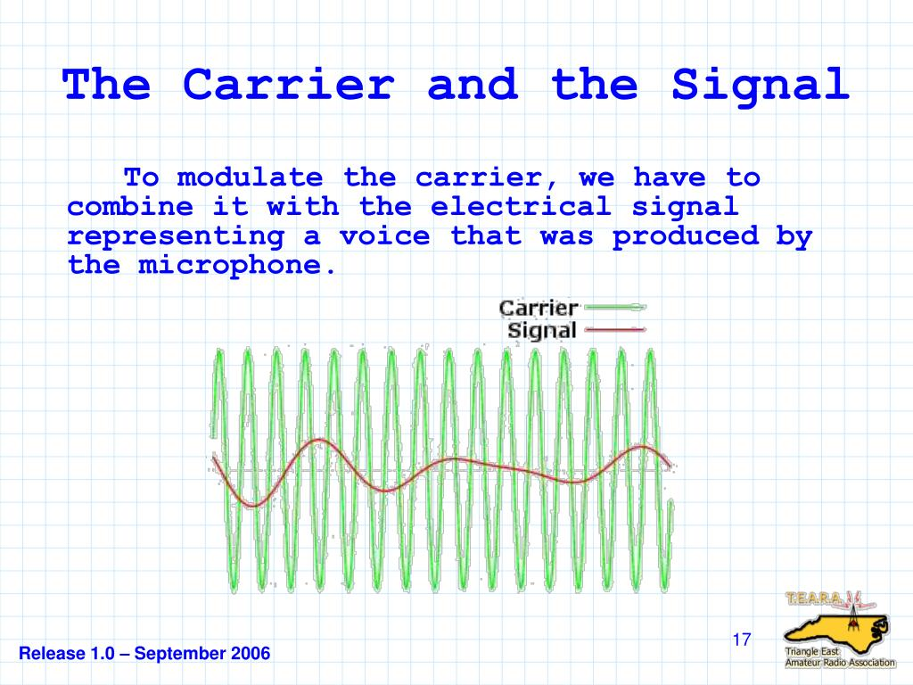 The Carrier and the Signal
