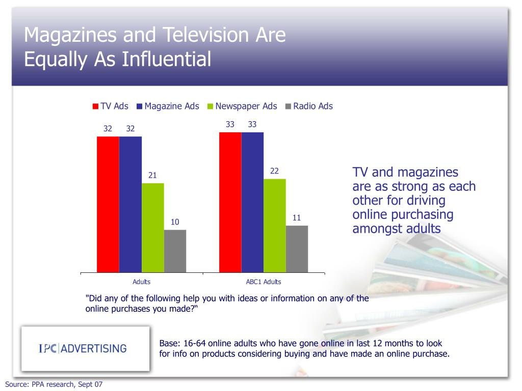 TV and magazines are as strong as each other for driving online purchasing amongst adults