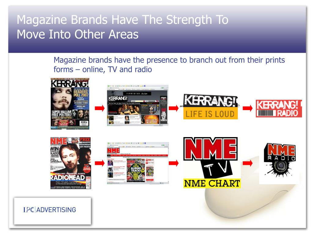Magazine Brands Have The Strength To Move Into Other Areas