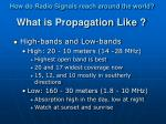 what is propagation like49