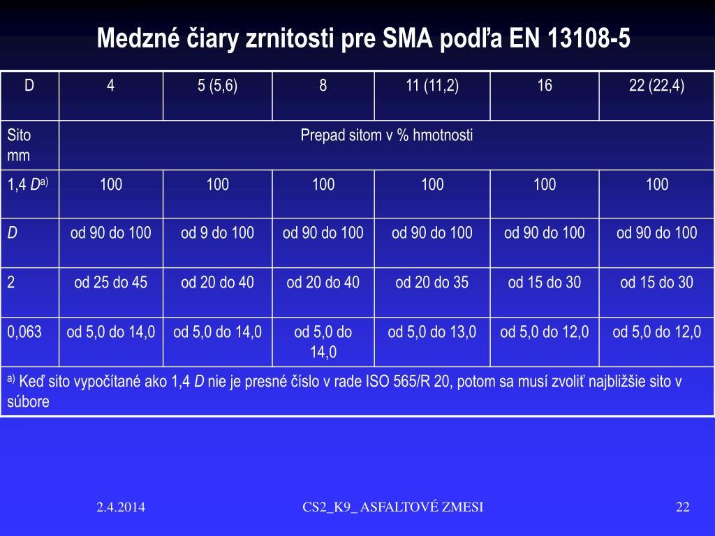Medzné čiary zrnitosti pre SMA podľa EN 13108-5