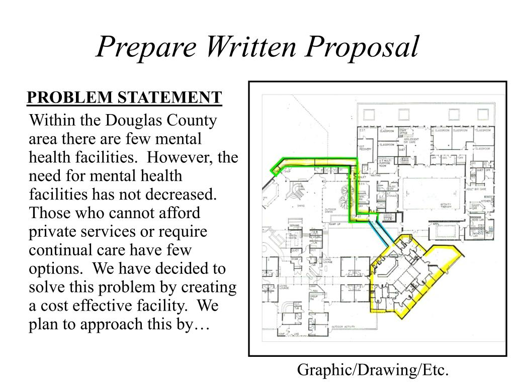 Prepare Written Proposal