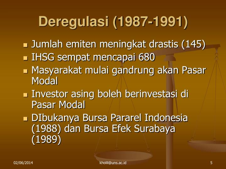 Deregulasi (1987-1991)