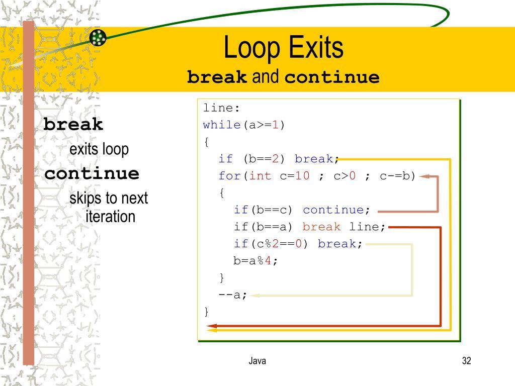 Loop Exits