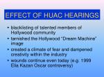 effect of huac hearings
