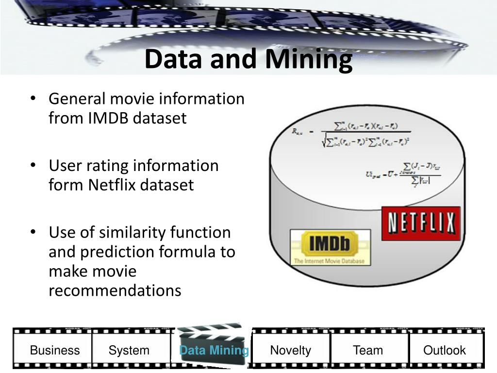 Data and Mining