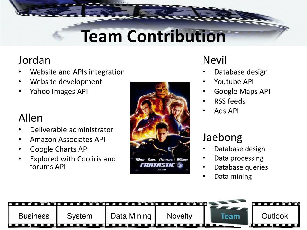 Team Contribution