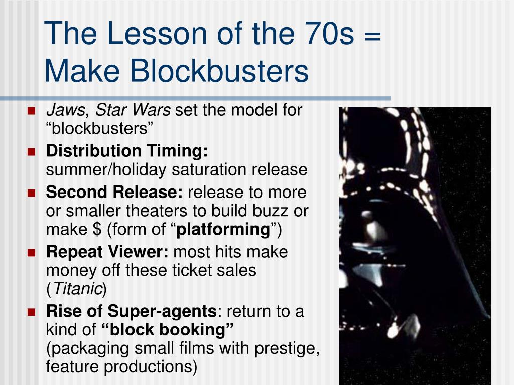 The Lesson of the 70s =