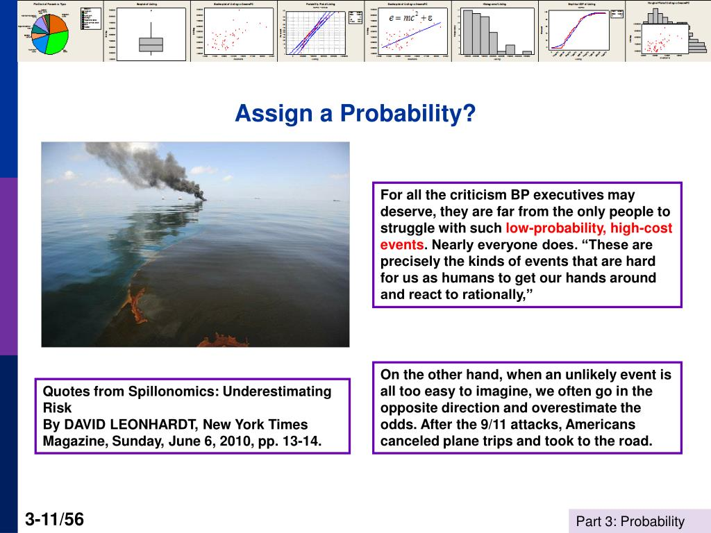 Assign a Probability?