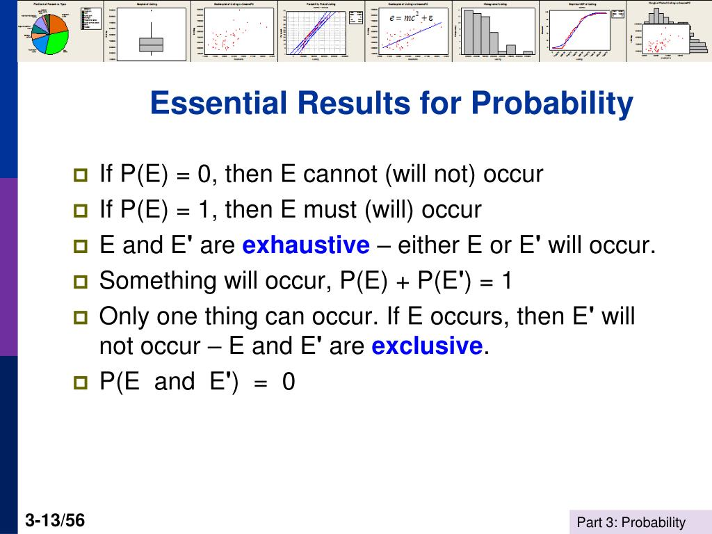 Essential Results for Probability