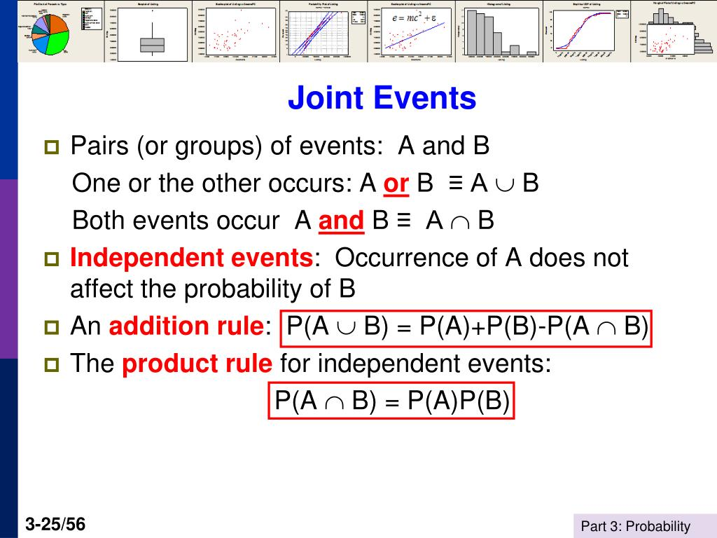 Joint Events