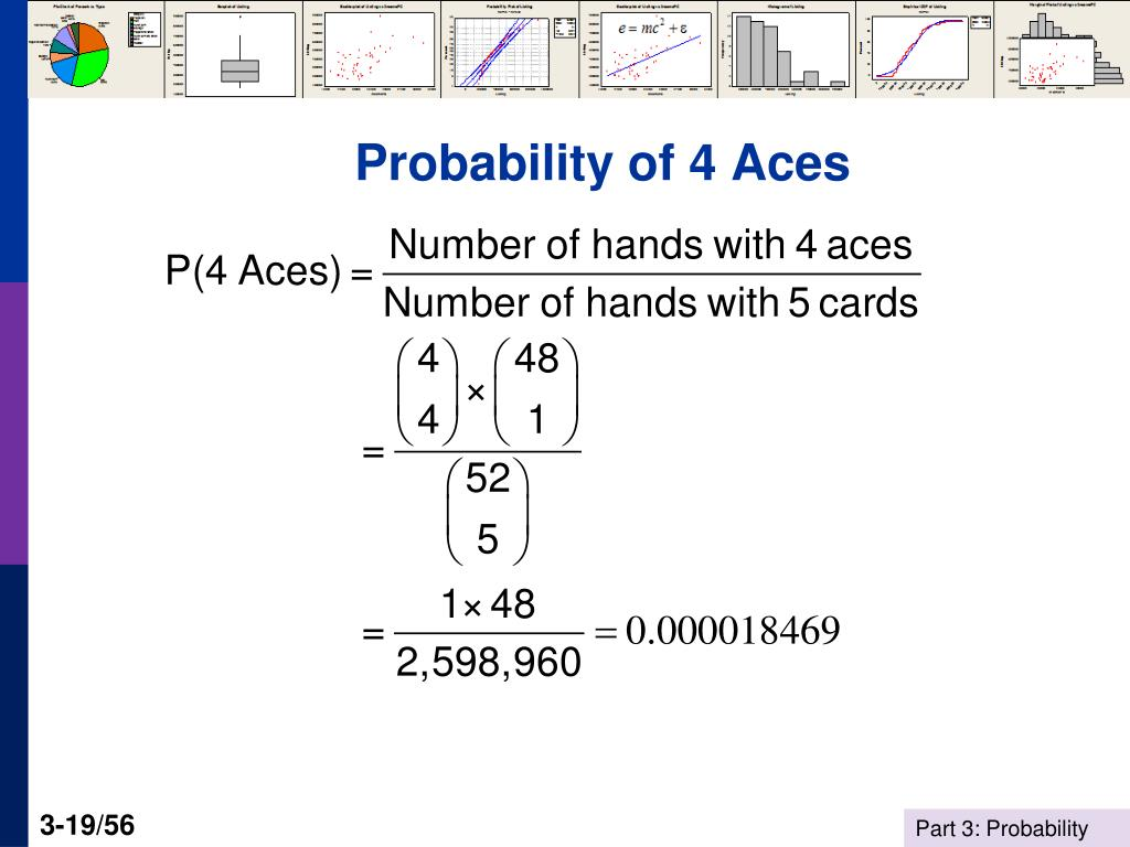 Probability of 4 Aces
